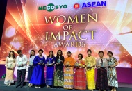 Madam Nguyen Thi Nga, Chairwoman of BRG Group honored with Woman of Impact Award