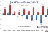 Vietnam economy likely second fastest-growing in Asia-Pacific: S&P Global Ratings