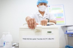 JICA provides Vietnam with 1,600 cold storage boxes for vaccine preservation